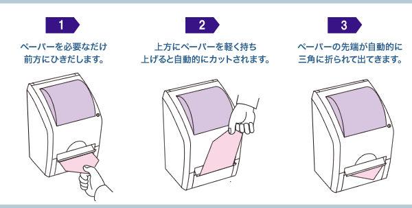Japon. Papier qui se plie. croquis