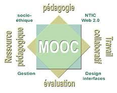 MOOC.