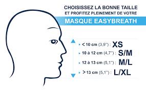 masque easybreath tailles.